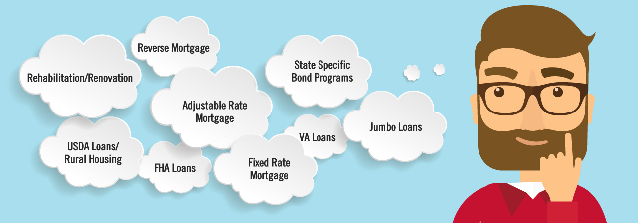 Understanding Your Loan Options – Which One Is Right For ...